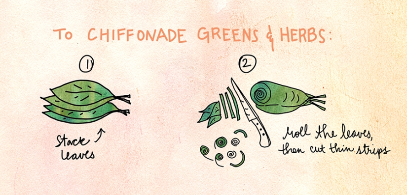 How to Chiffonade Herbs